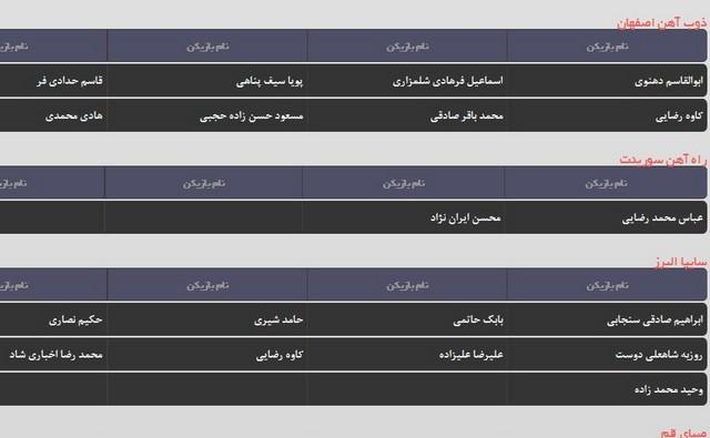 گزارش ویژه: قانونی که شامل خوزستان نمیشود!